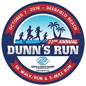 Dunn's Run