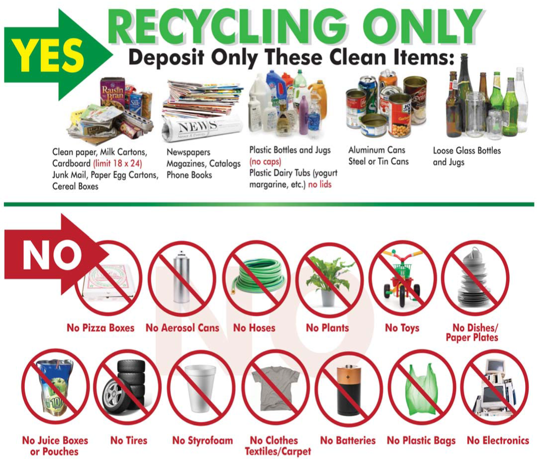 the recommendations for recycling water in florida Detergent & cleaning containers milk jugs & colored jugs soda bottles water bottles all plastics labeled #1-7 (labels do not need to be removed) place service provider accepted recycling cart curbside by 6 am on your scheduled collection day items not collected: plastic bags food waste & garbage aerosol.